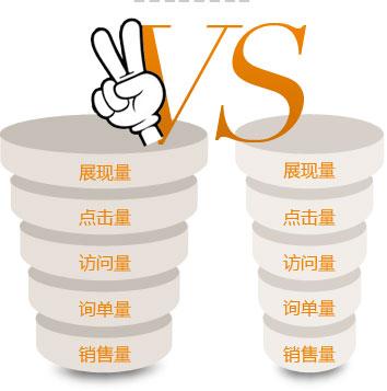 龙8国际pt老虎龙8国际龙88型龙8国际官网首页跟一般建站公司服务对比