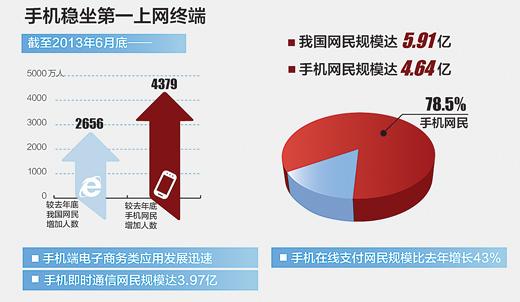 手机龙8国际龙88型龙8国际官网首页的发展趋势与前景