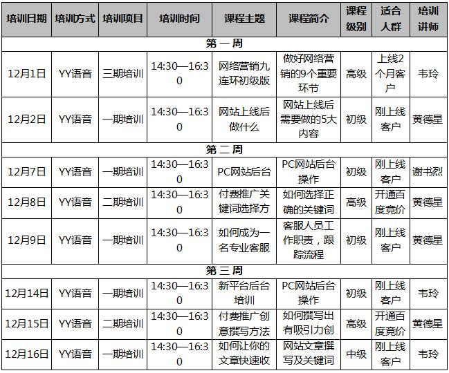 送彩金的娱乐网站16年12月份课程安排表