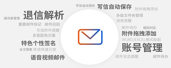 NC企业邮箱多种功能