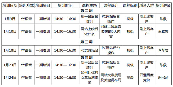 龙8国际pt老虎2018年1月课程安排表