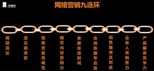 龙8国际pt老虎网络龙8国际龙88九连环